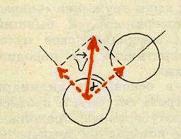 Косые столкновения внутри лава-лампы